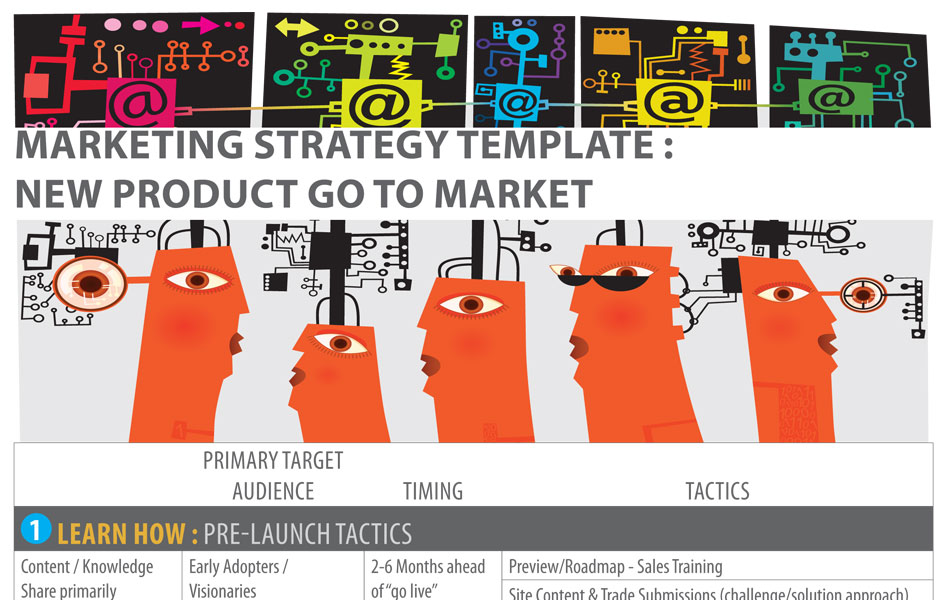 Marketing strategy template based on the product adoption - market template