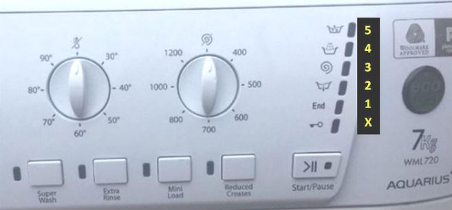 Indesit Waschmaschine Hotpoint And Indesit Washing Machine Error/fault Codes