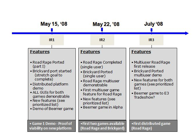 agile release planning Scaling Software Agility