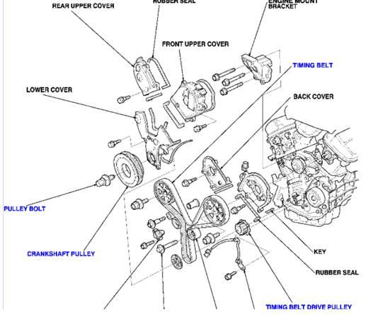 2001 acura cl type s engine diagram