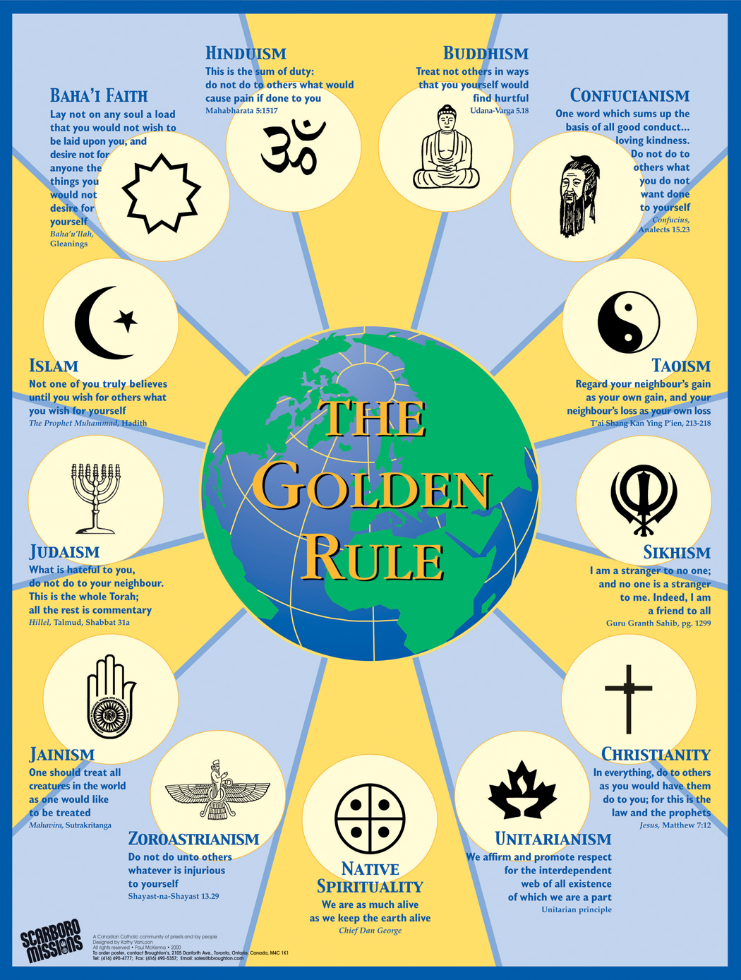 Poster Of The World Golden Rule Across The World S Religions