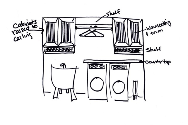 Laundry room cabinet makeover plan