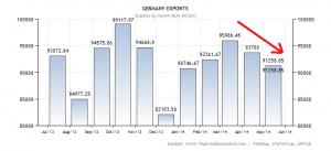 germany-exports
