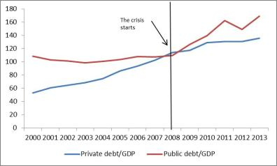 Greece-Debt-GDP