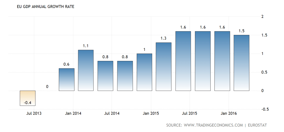 euro-area-gdp-growth-annual@2x