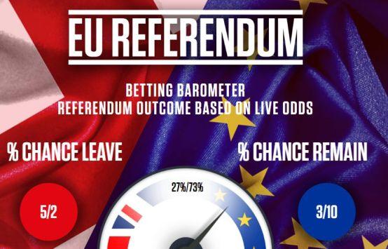 FireShot Screen Capture #310 - 'UK's EU referendum - Ladbrokes Political betting odds - 23 June 2016' - sports_ladbrokes_com_sports-central_uk-eu-referendu