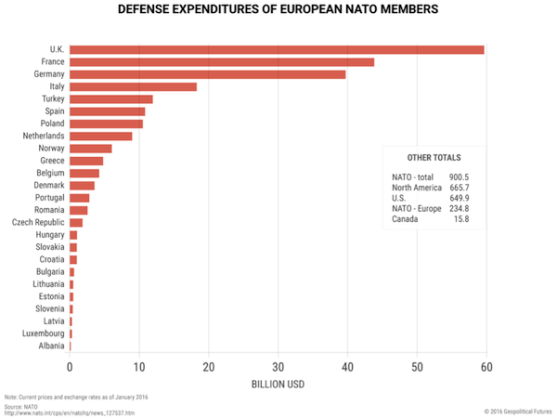Here's_How_Much_Europe_Depends_on_the_UK2
