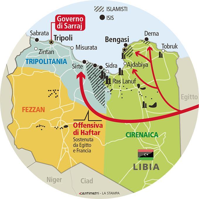 Il gen. Haftar sostenuto dai francesi attacca i pozzi petroliferi (di ENI) in Libya: un altro motivo per dire addio all'EU che fa gli interessi franco-tedeschi