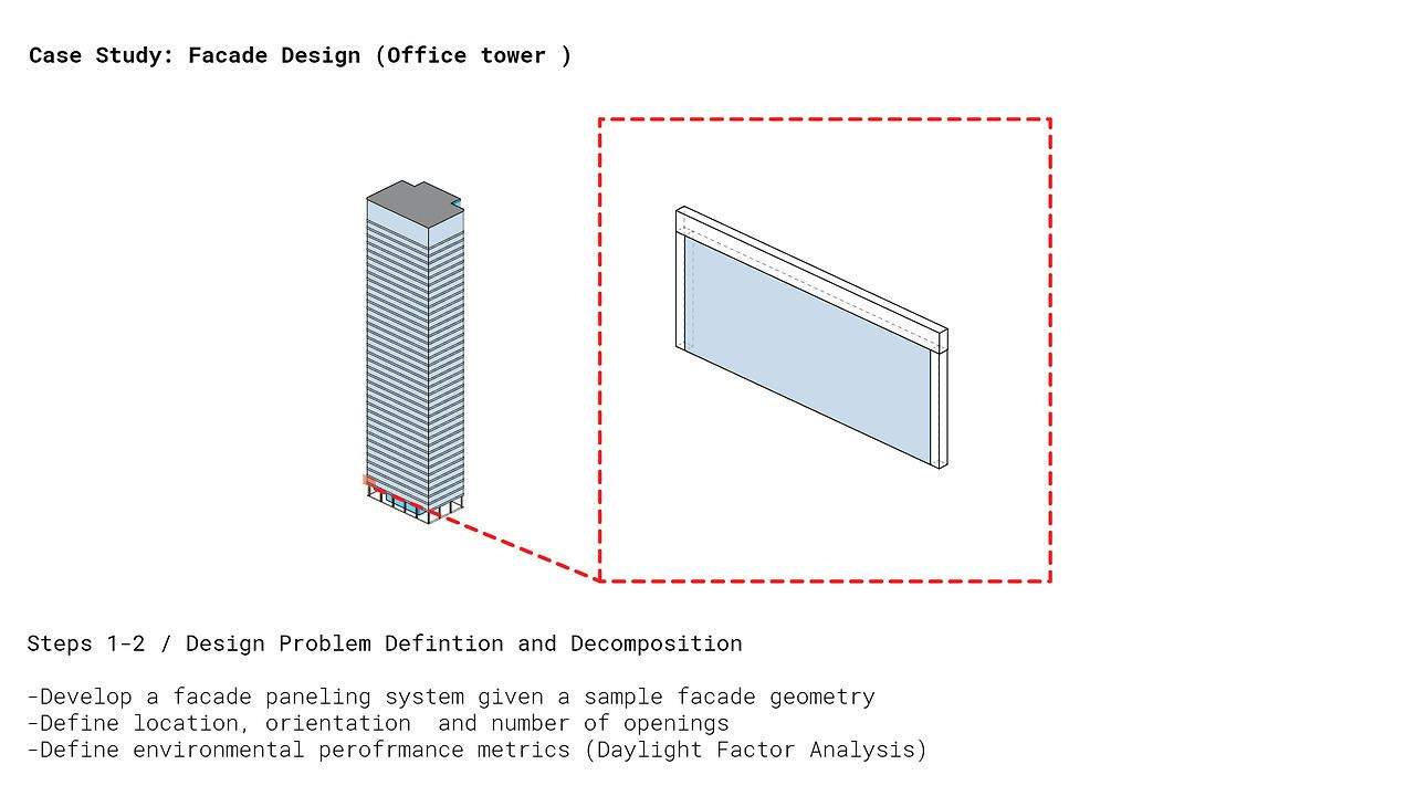 Simulation Facade Agent Based Facade Exploration Analysis And Robotic Simulation