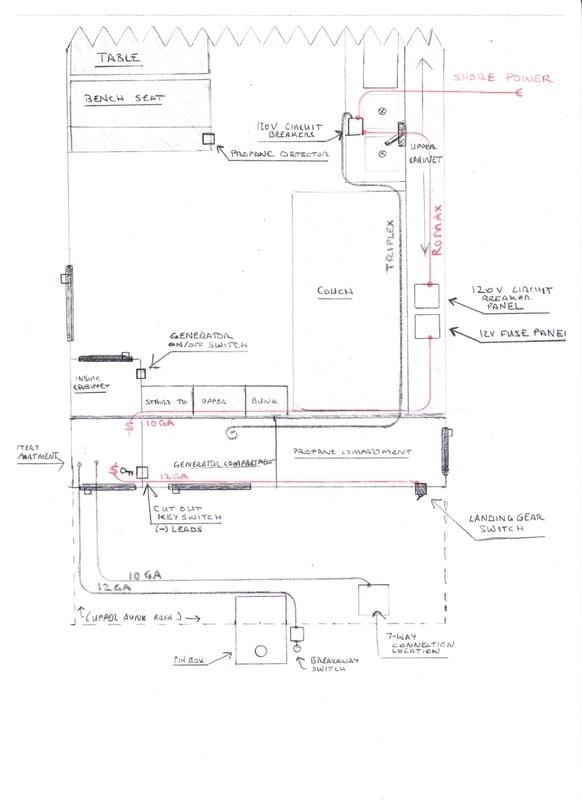 Coachmen Rv Wiring Schematic new model wiring diagram
