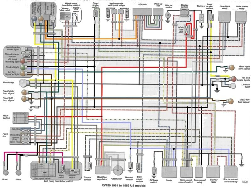 Virago Wiring Diagram Index listing of wiring diagrams