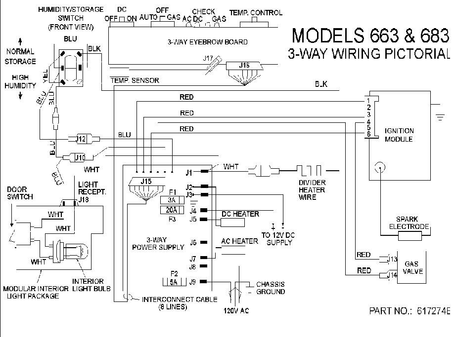 1990 Monaco Wiring Diagram Wiring Diagram