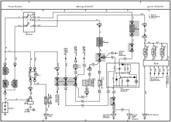 toyota wiring harness diagram 3vz to 5vz