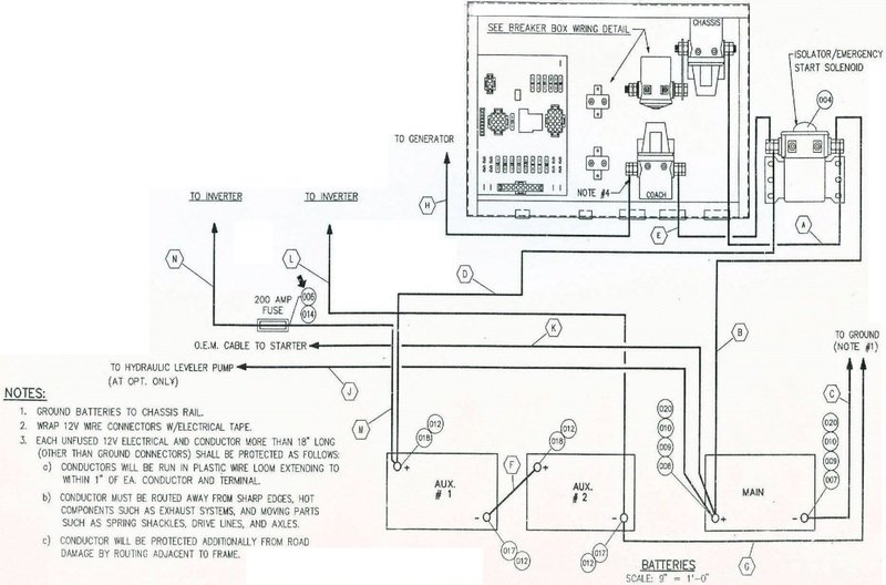 house wiring diagram for damon motorcoach