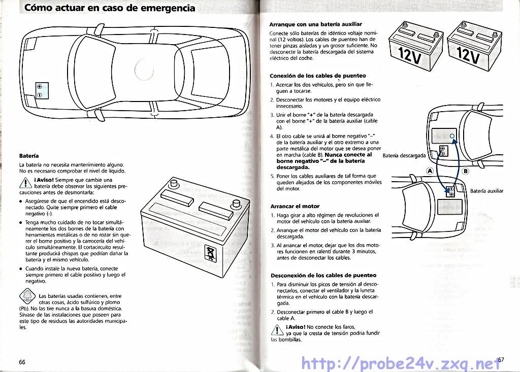 1996 Ford Probe Wiring Diagram Wiring Diagram 2019