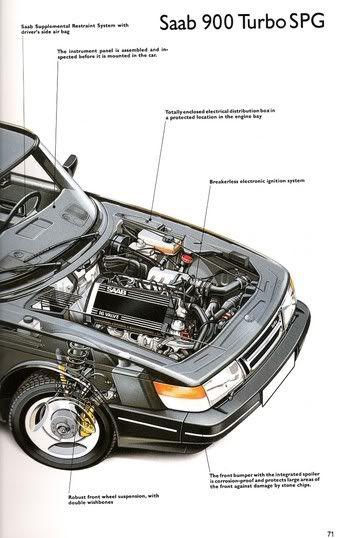 Engine Diagram Likewise Saab 2 3 Turbo Engine Diagram On Saab 900 Se