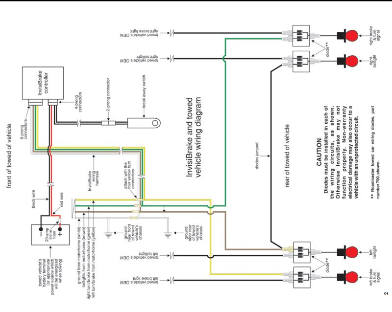 1999 Discovery Freightliner Motorhome 59 Wiring Diagram