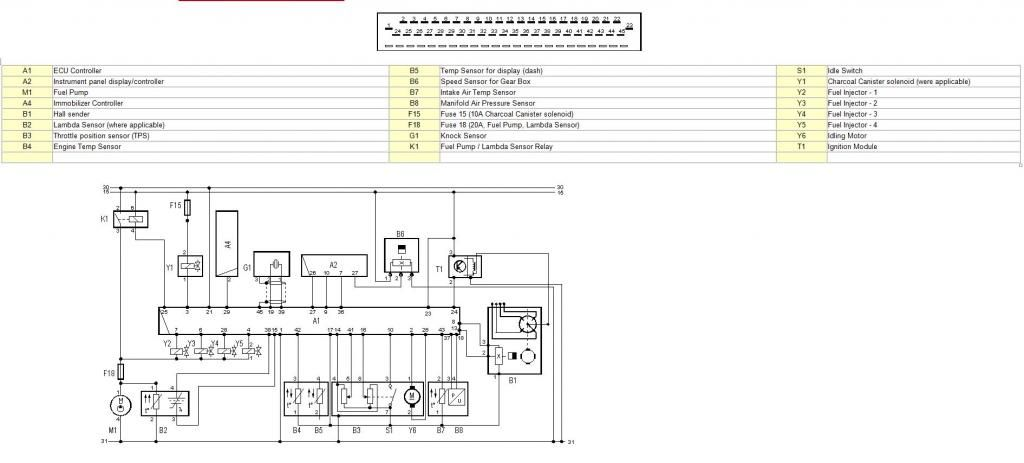 20 Tsi Ignition Coil Wiring Diagram