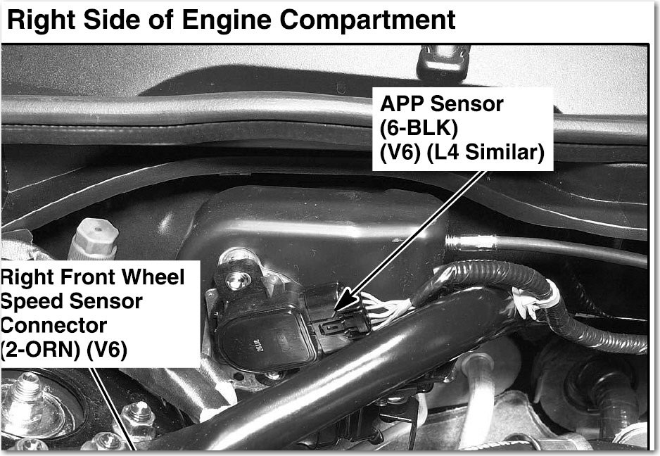 2003 Honda Odyssey Neutral Safety Switch Wiring Diagram