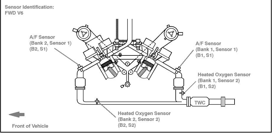 2005 Chrysler Pacifica Heated O2 Sensor Wiring Diagram