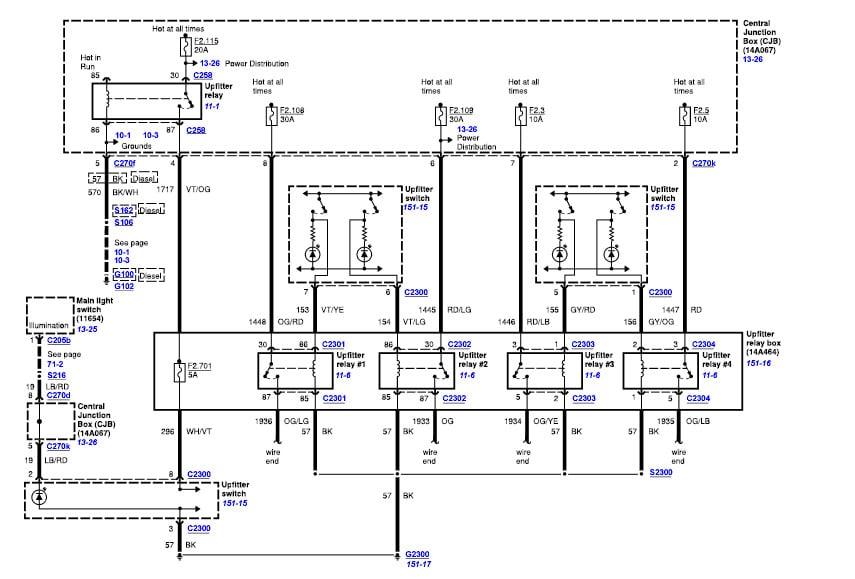 Super Duty Upfitter Switch Wiring Diagram Auto Electrical