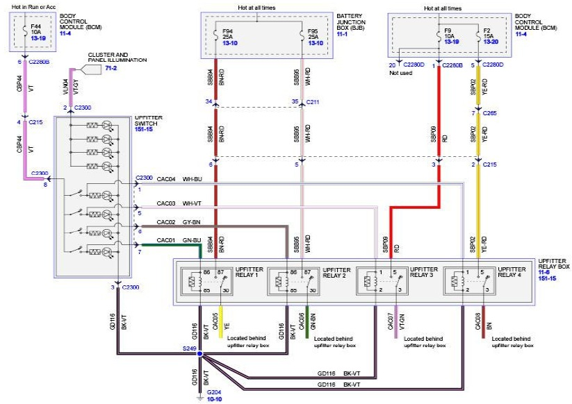 Ford Upfitter Switch Wire Location - wiring diagrams image free