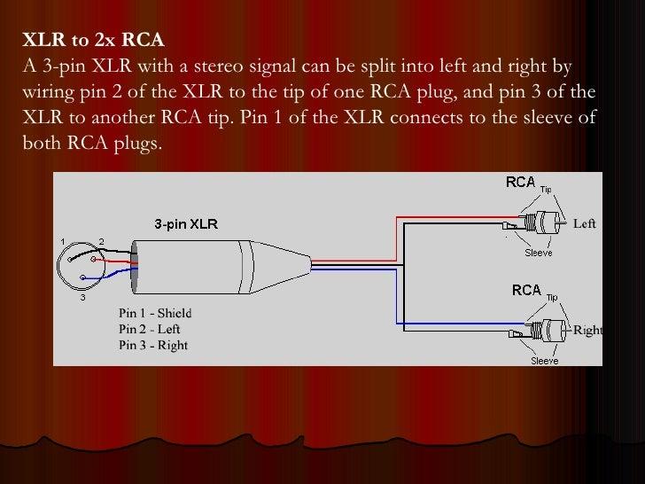 3 Pin 3 5mm Wiring Diagram Wiring Diagram