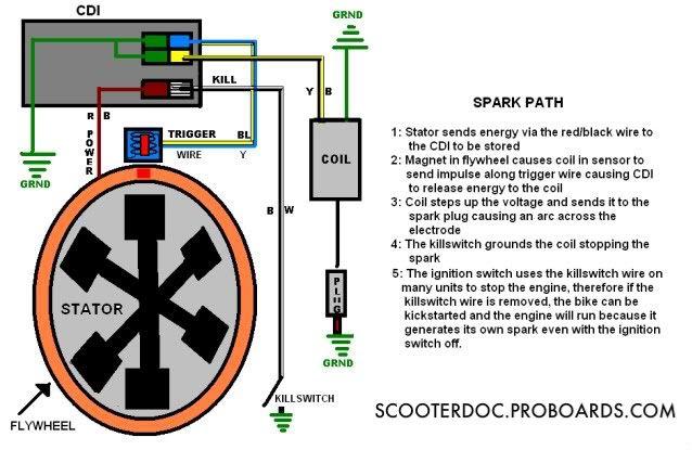 50cc Cdi Wiring Diagram Electrical Circuit Electrical Wiring Diagram