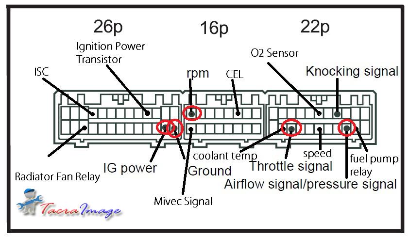 Ecu Wiring Diagrams Wiring Diagrams