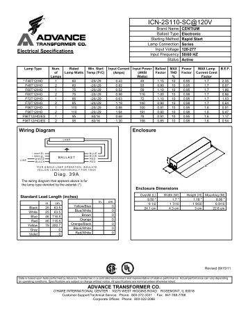Advance F96 T12 Ho Ballast Wiring Diagram