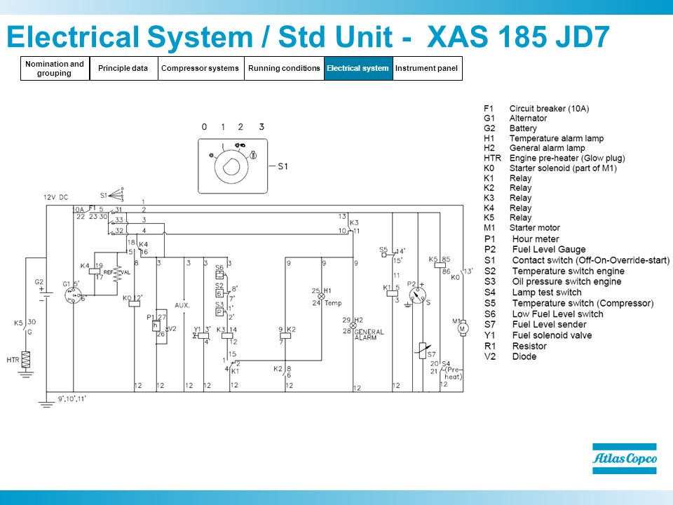 atlas copco gx2ff manual