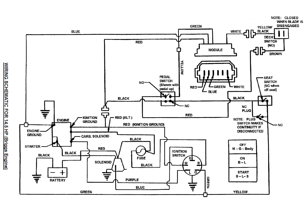 vangaurd wiring diagram key