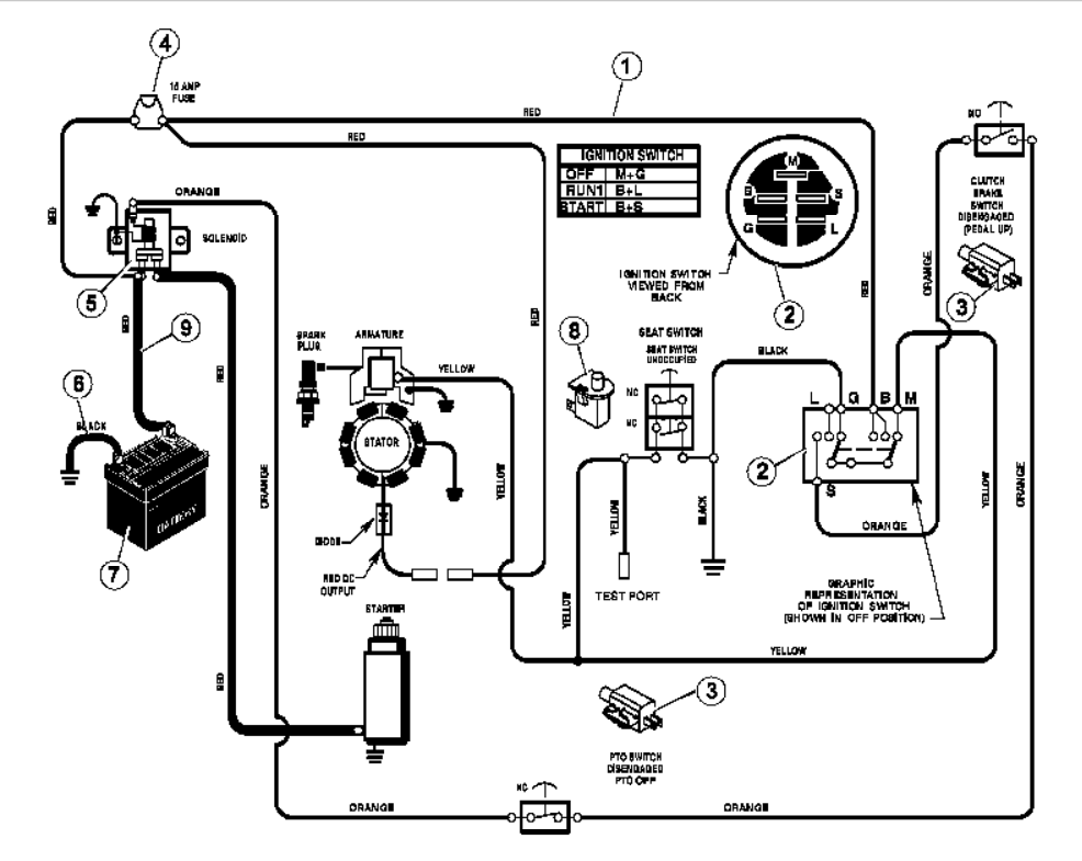 wiring diagram for vanguard engine