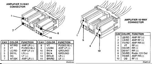chrysler infinity amp wiring diagram