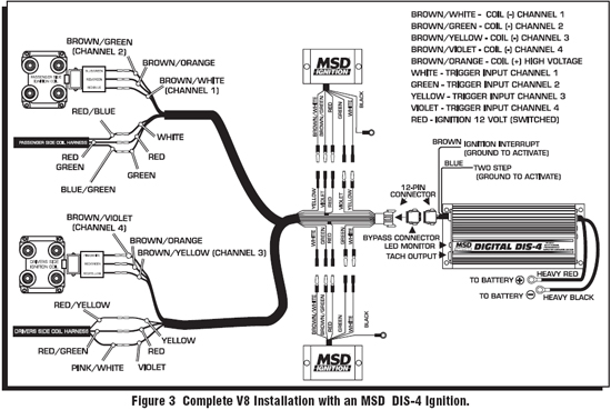 Coil Wiring Diagram Ford 49l With Points