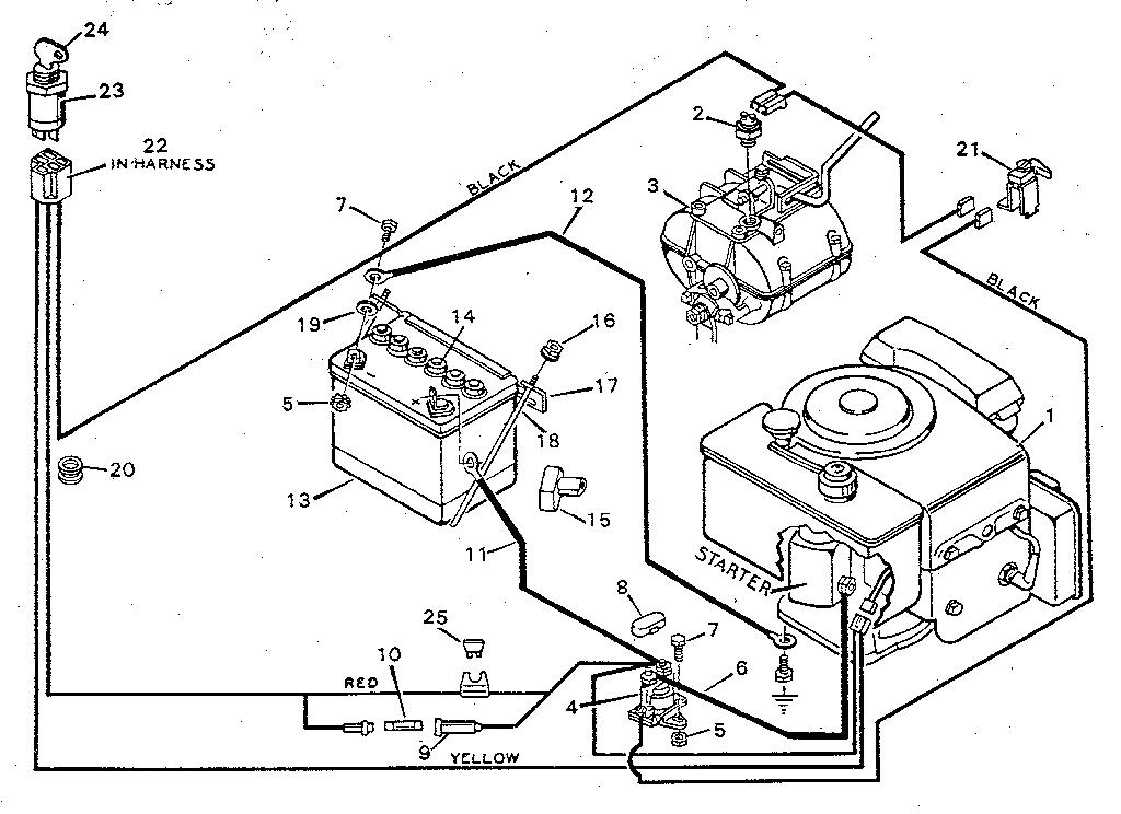 troy bilt generator 5550 wiring diagram