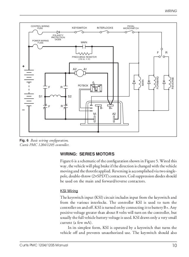 Curtis Wiring Diagram Control Cables  Wiring Diagram