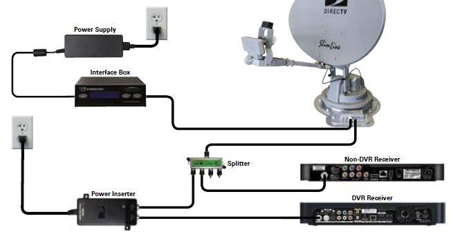 Swm Wiring Diagram Wiring Diagram