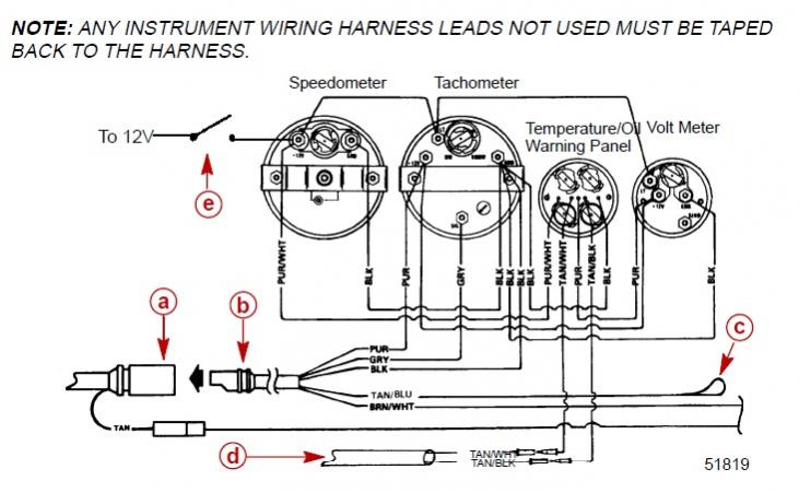 Mercury Wiring Diagram - Ulkqjjzsurbanecologistinfo \u2022
