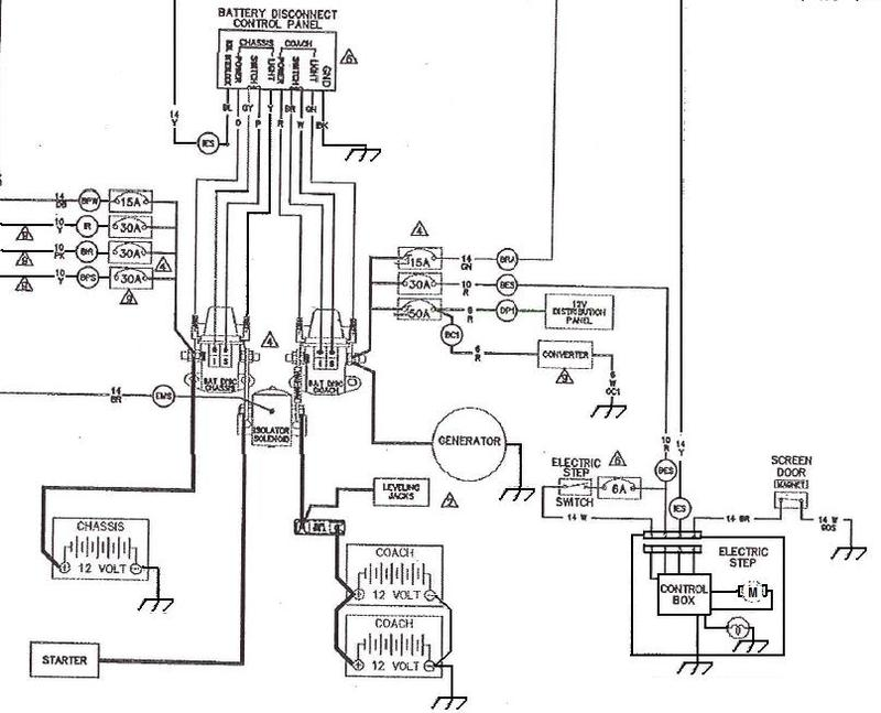 wiring diagram together with rv propane system diagram on coachman