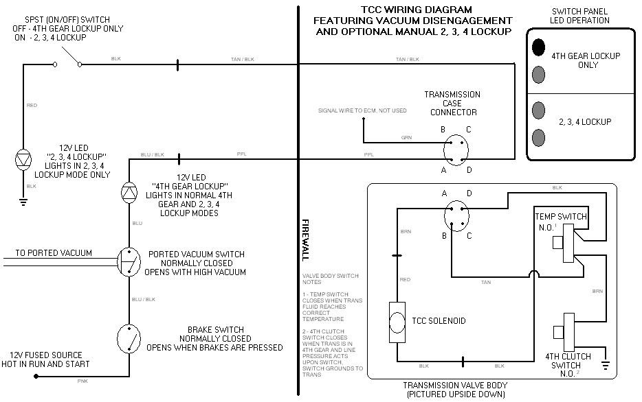 Gadget Locker Co Schematics Buick Enclave Wiring Diagram