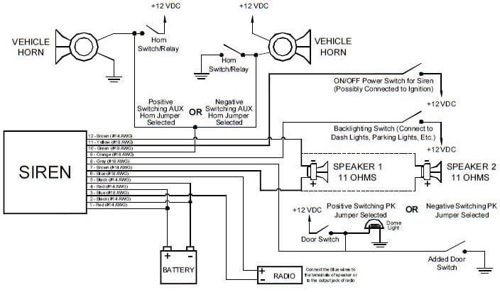 galls wiring diagrams