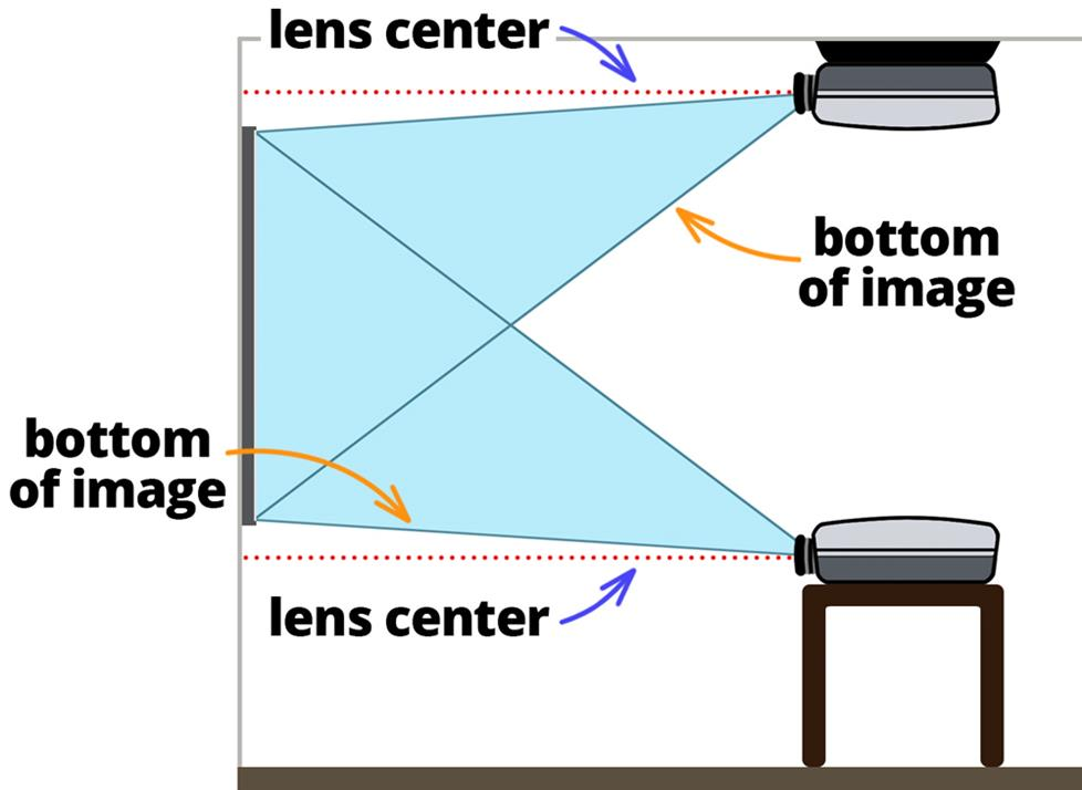 Goodman Condensing Unit Wiring Diagram