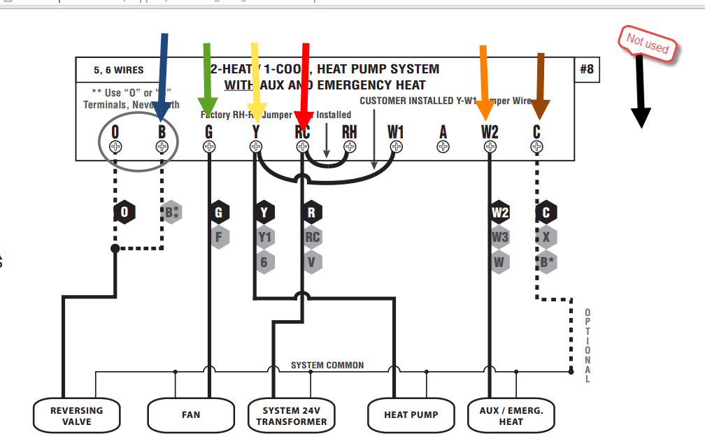 trane heat pump thermostat wiring color code