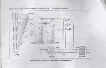 Harman Wiring Diagram Control Cables  Wiring Diagram