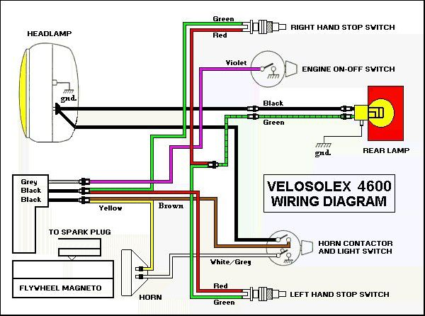 2000 Gas Golf Cart Wiring Diagram With Lights Index listing of