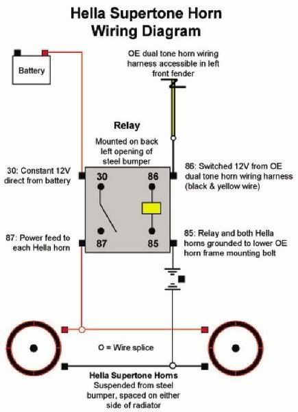 Motorcycle Horn Relay Wiring Diagram Wiring Diagram