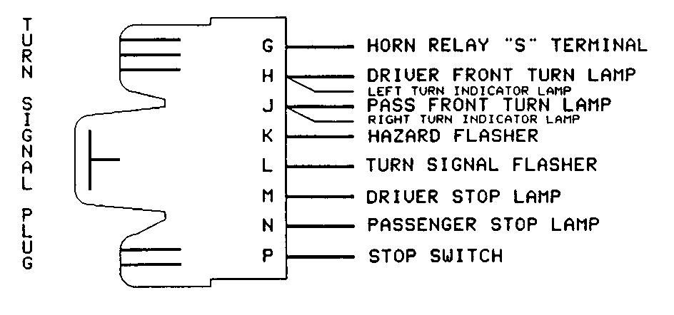 1967 Firebird Column Wiring Diagram Index listing of wiring diagrams