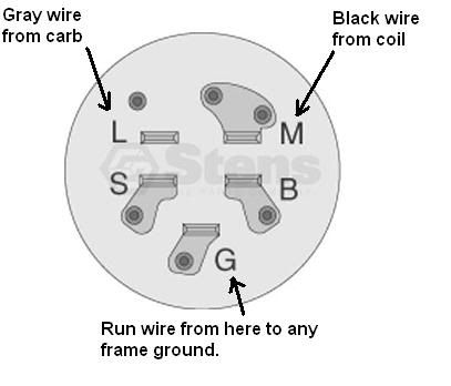 Indak 4 Position Switch Wiring Diagram Champion Switch Wiring