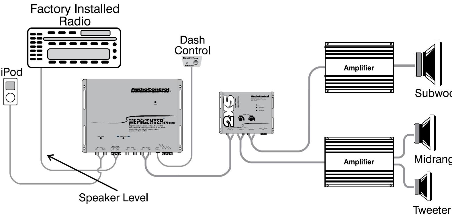 4ohm dvc wiring diagram